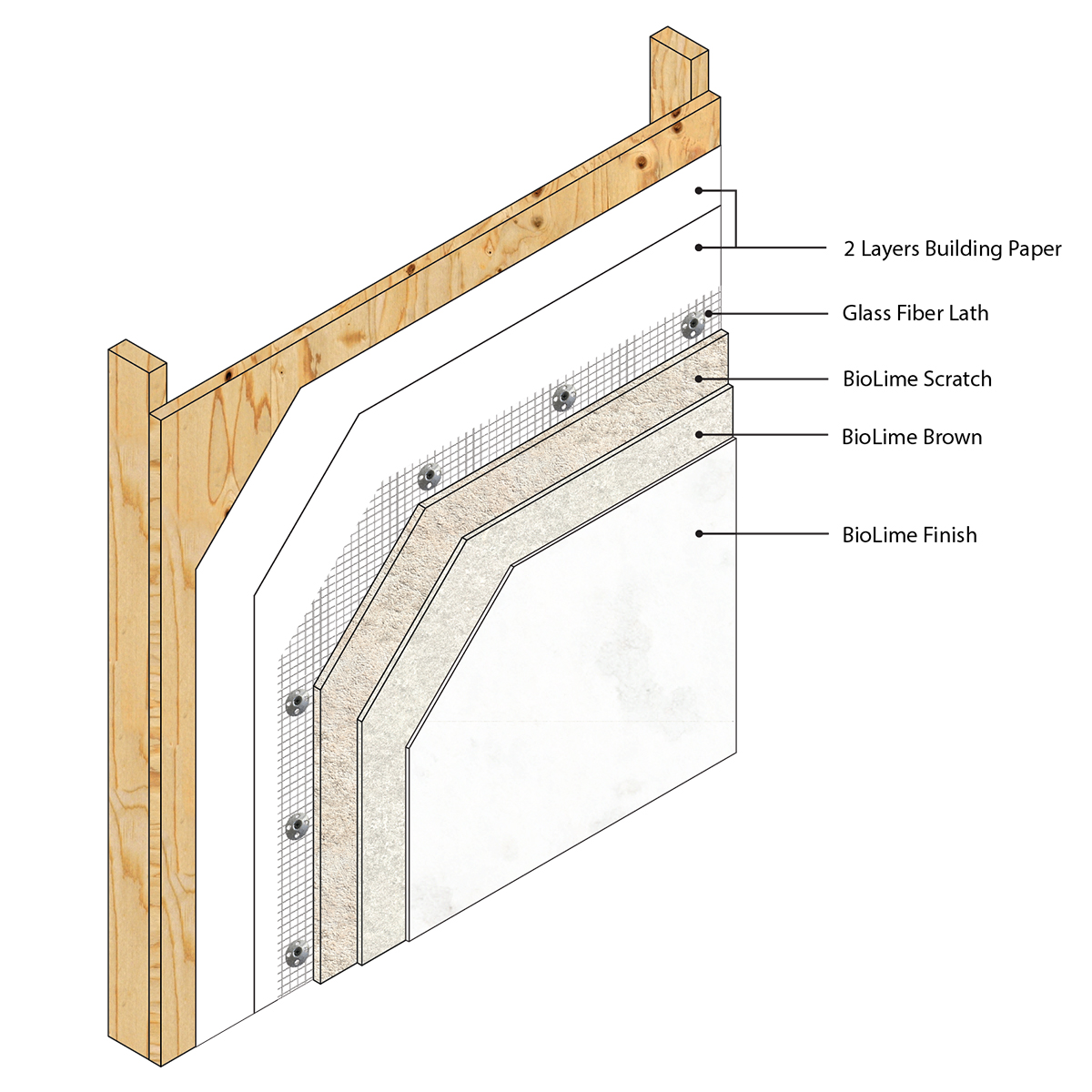 Isometric view of Wood Sheathing BioLime System