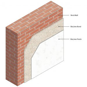Isometric view of Brick BioLime System