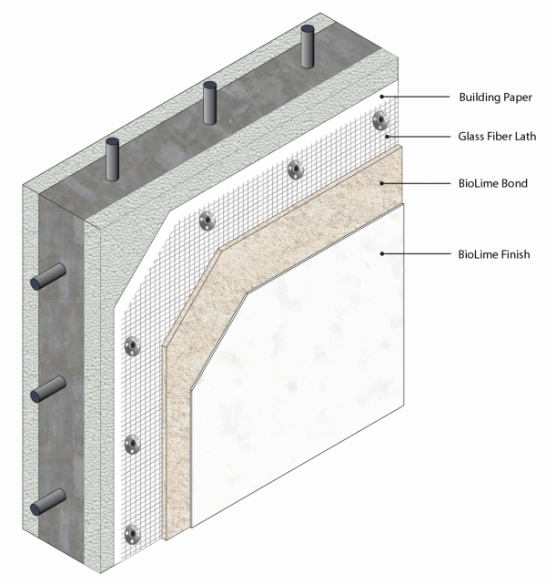 Insulated Concrete Form (ICF) | BioLime