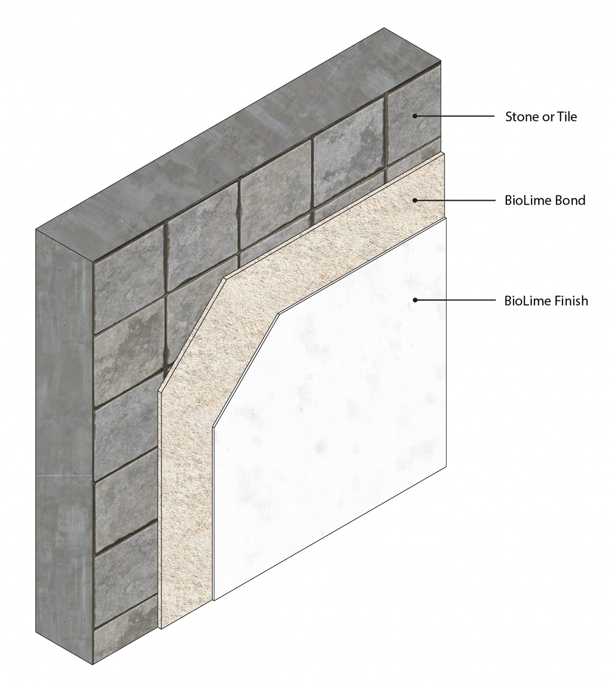 3D isometric image of BioLime plaster for a stone and tile surface