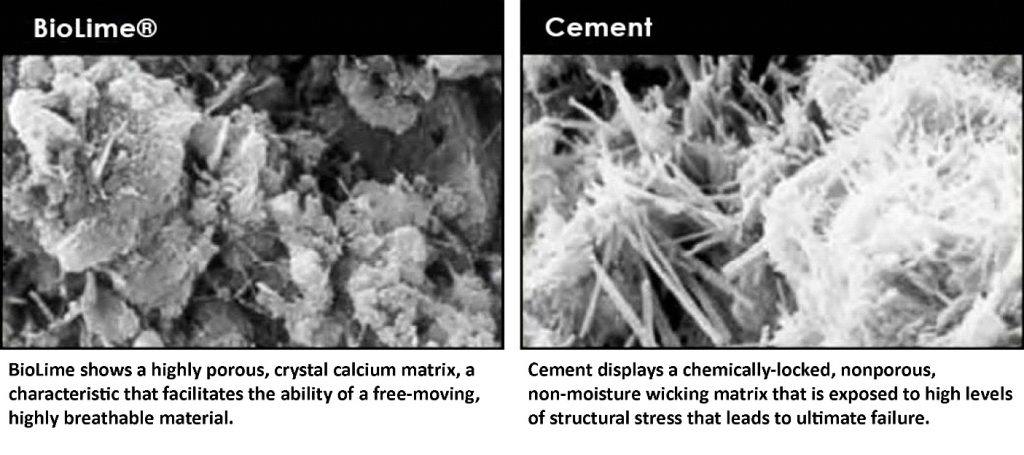BioLime shows a highly porous, crystal calcium matrix, a characteristic that facilitates the ability of a free-moving, highly breathable material.Cement displays a chemically-locked, non-porous, non-moisture-wicking matrix that is exposed to high levels of structural stress that leads to ultimate failure.